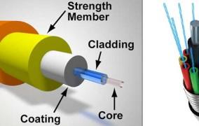6 Hal Menarik Harus Anda Ketahui Tentang Kabel Fiber Optic